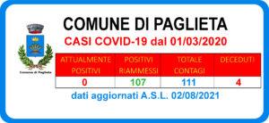 Locandina dei casi COVID aggiornati al 02/08/2021